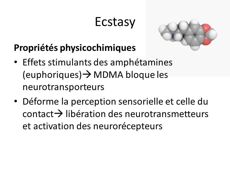 Ecstasy Propriétés physicochimiques