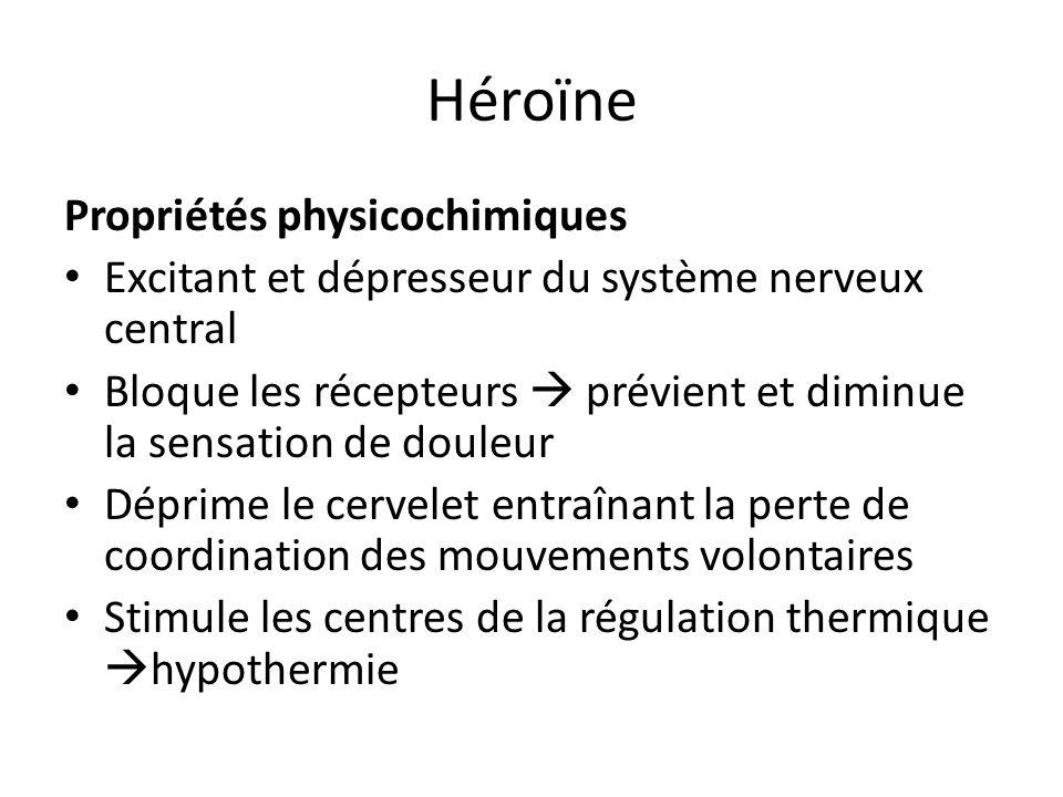 Héroïne Propriétés physicochimiques
