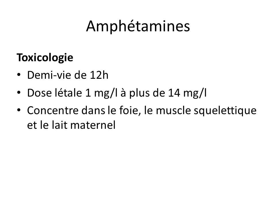 Amphétamines Toxicologie Demi-vie de 12h