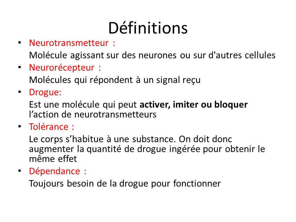 Définitions Neurotransmetteur :