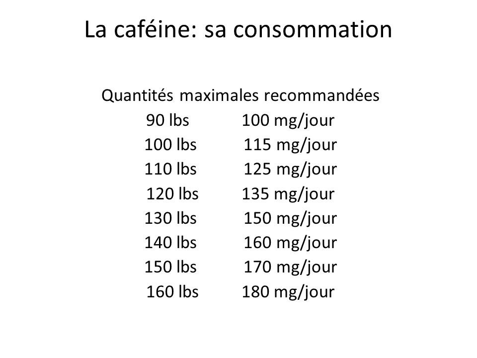 La caféine: sa consommation