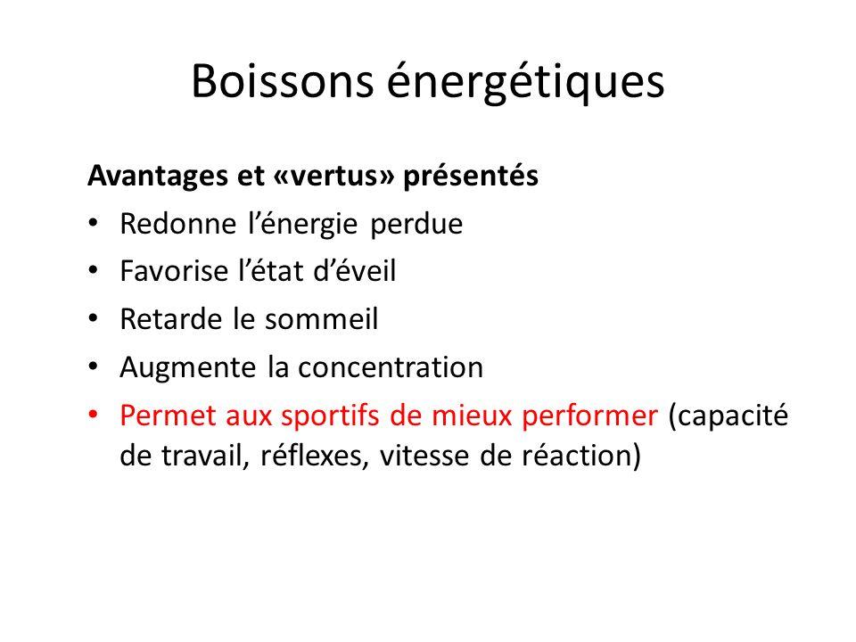 Boissons énergétiques