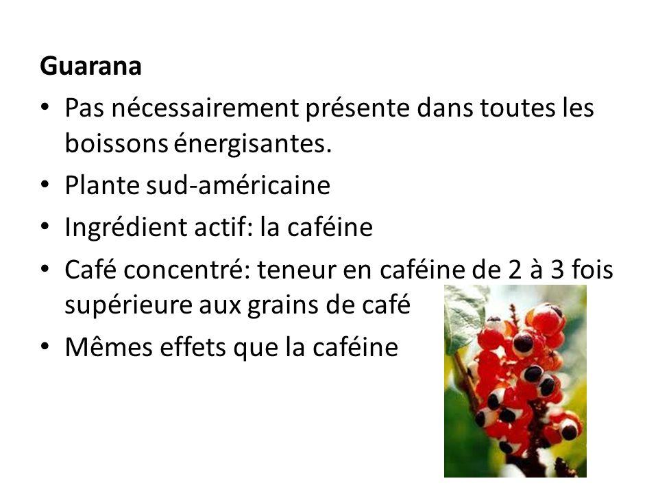 GuaranaPas nécessairement présente dans toutes les boissons énergisantes. Plante sud-américaine. Ingrédient actif: la caféine.