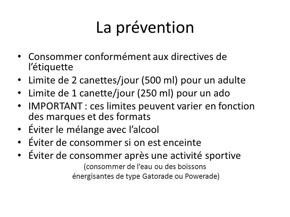 La prévention Consommer conformément aux directives de l'étiquette