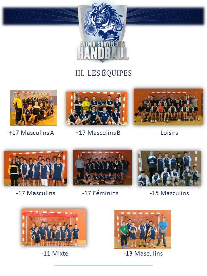 LES ÉQUIPES +17 Masculins A +17 Masculins B Loisirs -17 Masculins