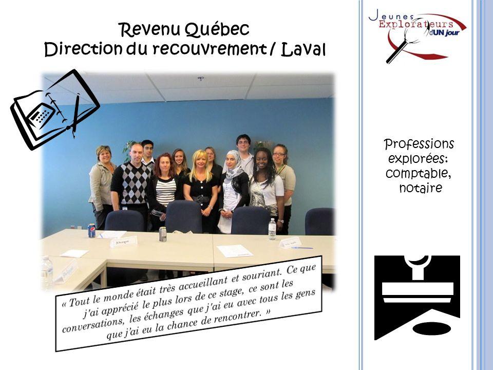 Direction du recouvrement / Laval
