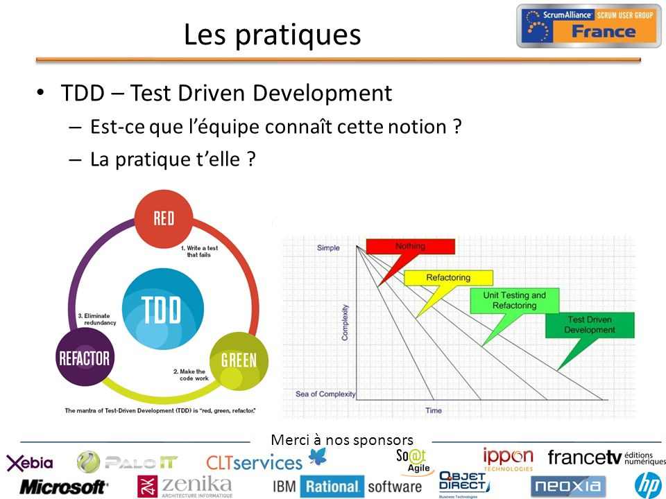 Les pratiques TDD – Test Driven Development