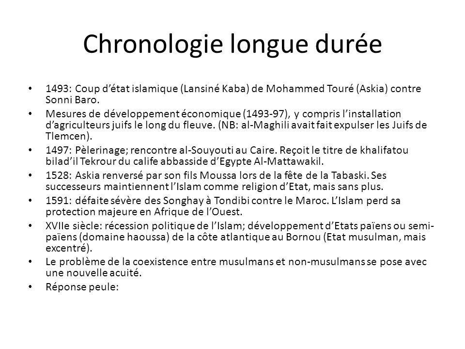 Chronologie longue durée