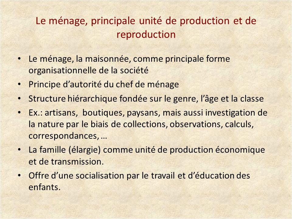 Le ménage, principale unité de production et de reproduction
