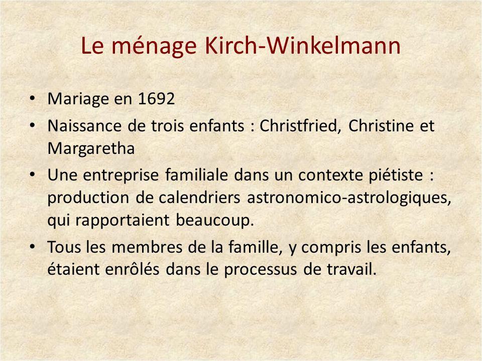 Le ménage Kirch-Winkelmann