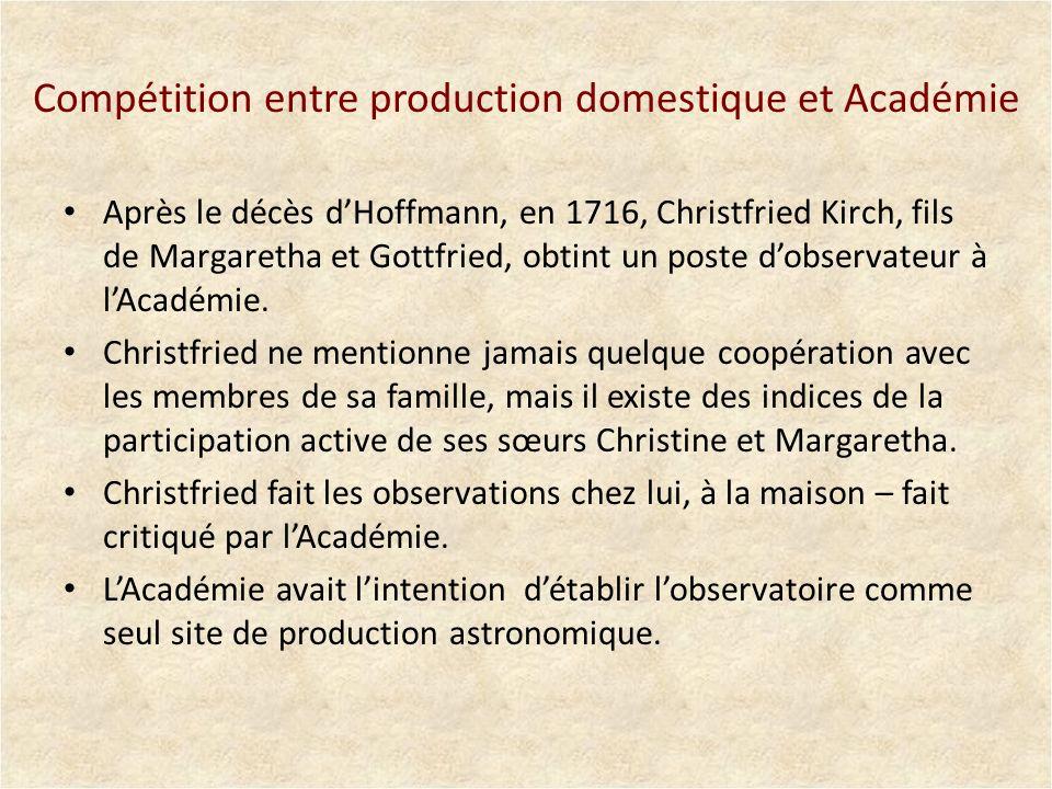 Compétition entre production domestique et Académie