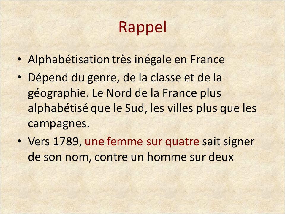 Rappel Alphabétisation très inégale en France