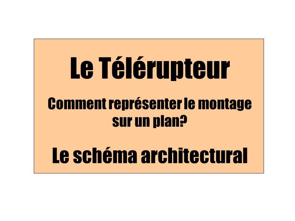 Le Télérupteur Le schéma architectural