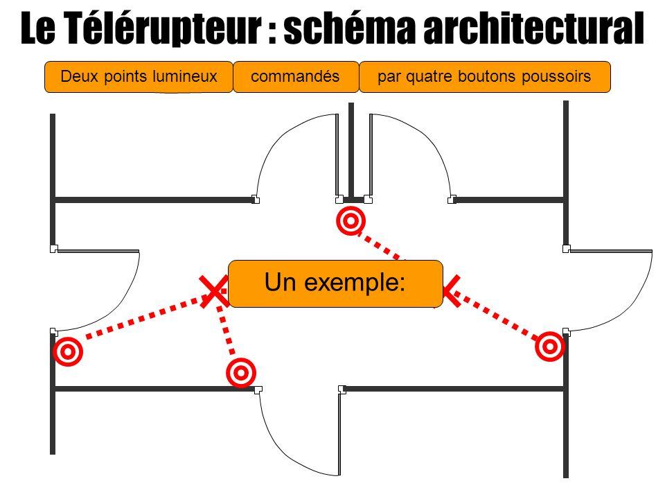 Le Télérupteur : schéma architectural