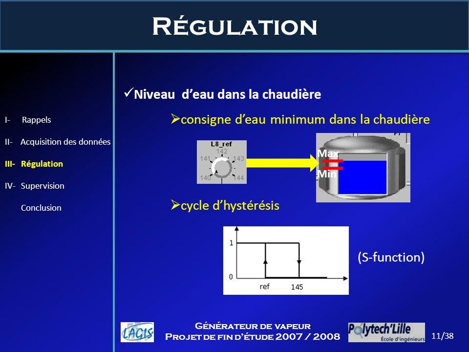 Régulation Niveau d'eau dans la chaudière