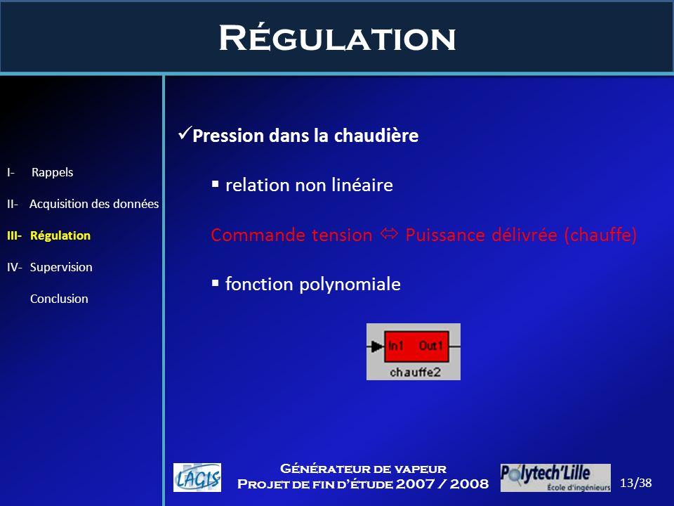 Régulation Pression dans la chaudière relation non linéaire