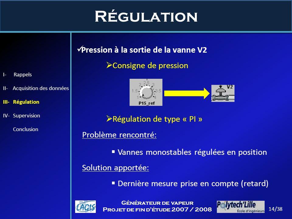 Régulation Pression à la sortie de la vanne V2 Consigne de pression