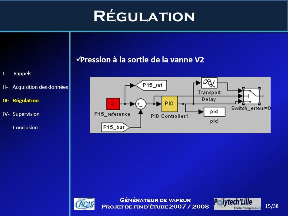 Régulation Pression à la sortie de la vanne V2 I- Rappels