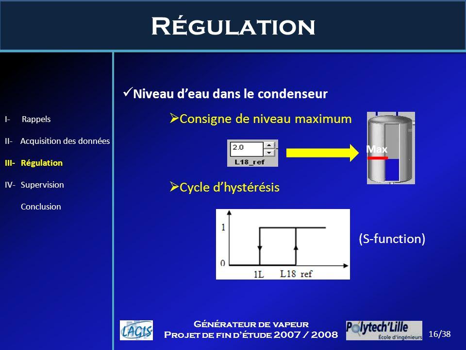 Régulation Niveau d'eau dans le condenseur Consigne de niveau maximum