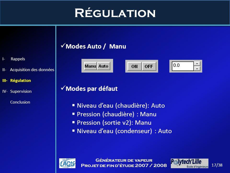 Régulation Modes Auto / Manu Modes par défaut