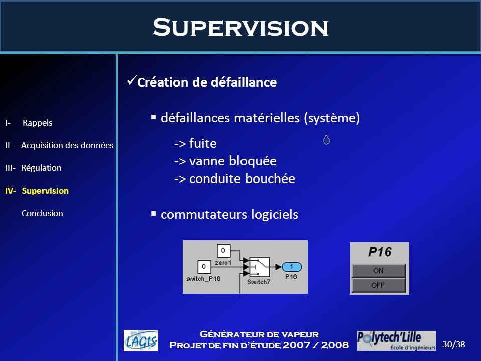 Supervision Création de défaillance défaillances matérielles (système)