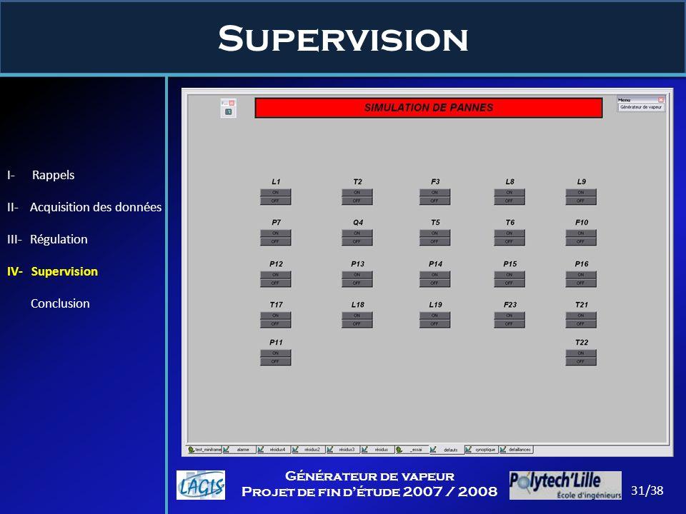 Supervision I- Rappels II- Acquisition des données III- Régulation