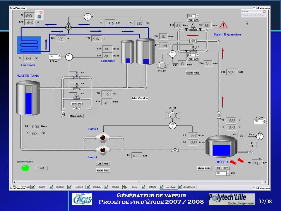 Supervision Générateur de vapeur Projet de fin d'étude 2007 / 2008