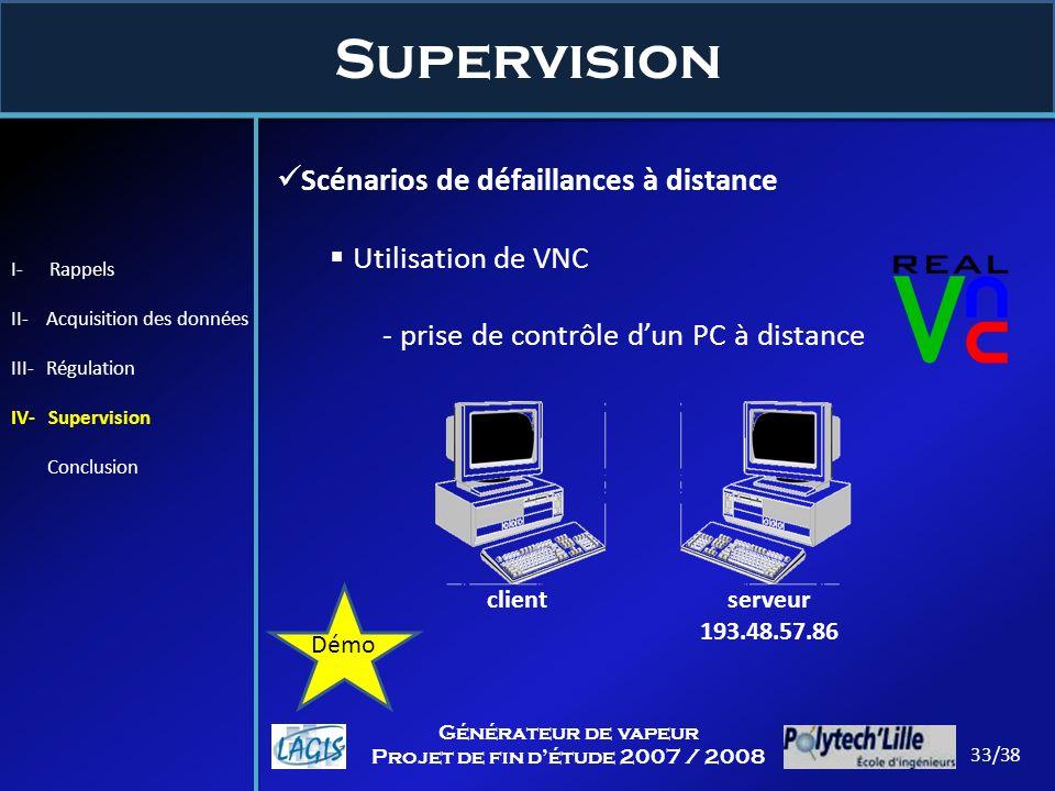 Supervision Scénarios de défaillances à distance Utilisation de VNC