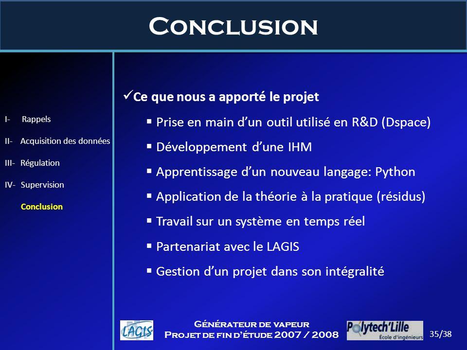 Conclusion Ce que nous a apporté le projet