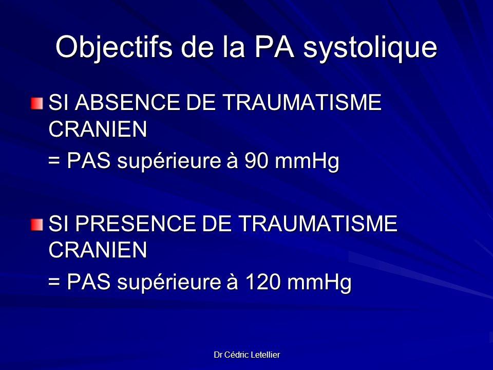 Objectifs de la PA systolique