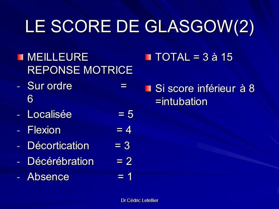 LE SCORE DE GLASGOW(2) MEILLEURE REPONSE MOTRICE Sur ordre = 6