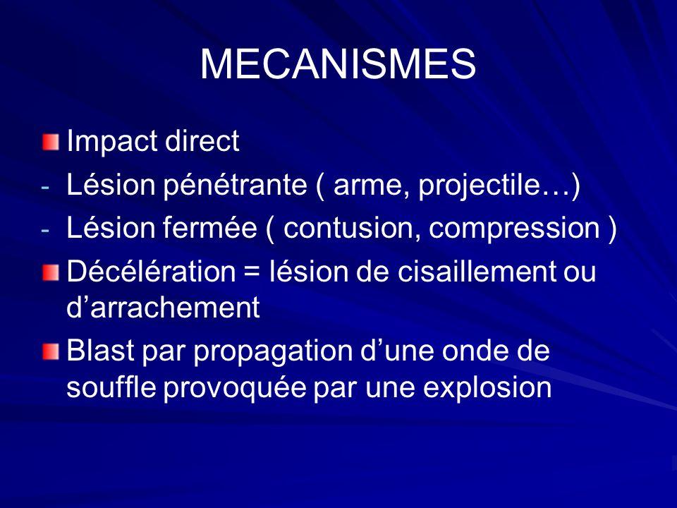 MECANISMES Impact direct Lésion pénétrante ( arme, projectile…)