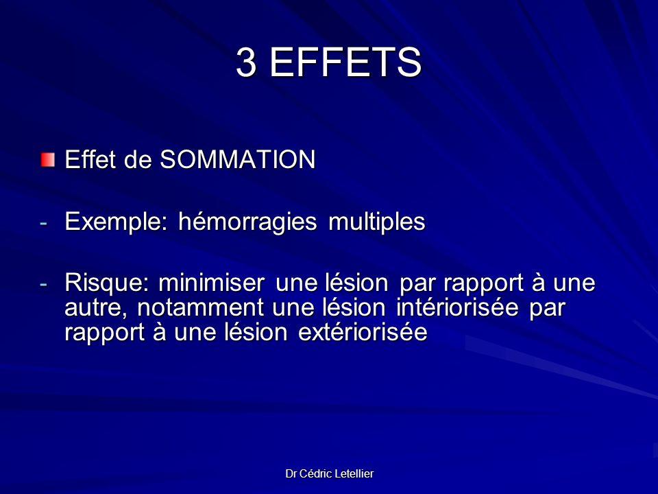 3 EFFETS Effet de SOMMATION Exemple: hémorragies multiples