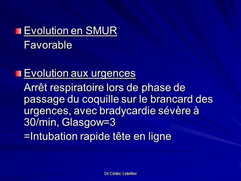 Evolution aux urgences