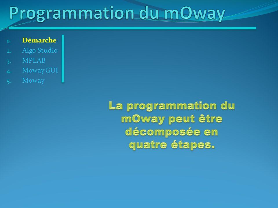 La programmation du mOway peut être décomposée en quatre étapes.