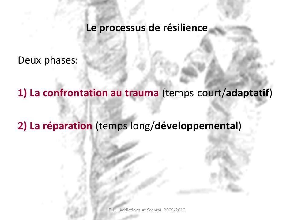 Le processus de résilience