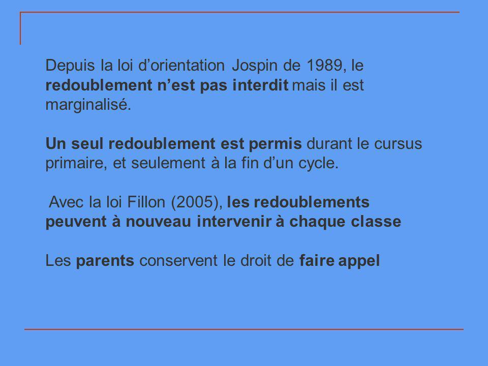 Depuis la loi d'orientation Jospin de 1989, le redoublement n'est pas interdit mais il est marginalisé.