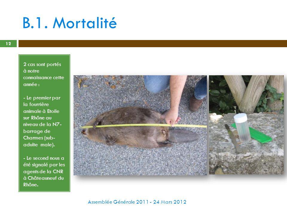 B.1. Mortalité 2 cas sont portés à notre connaissance cette année :