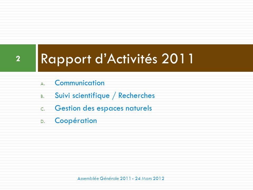 Rapport d'Activités 2011 Communication Suivi scientifique / Recherches