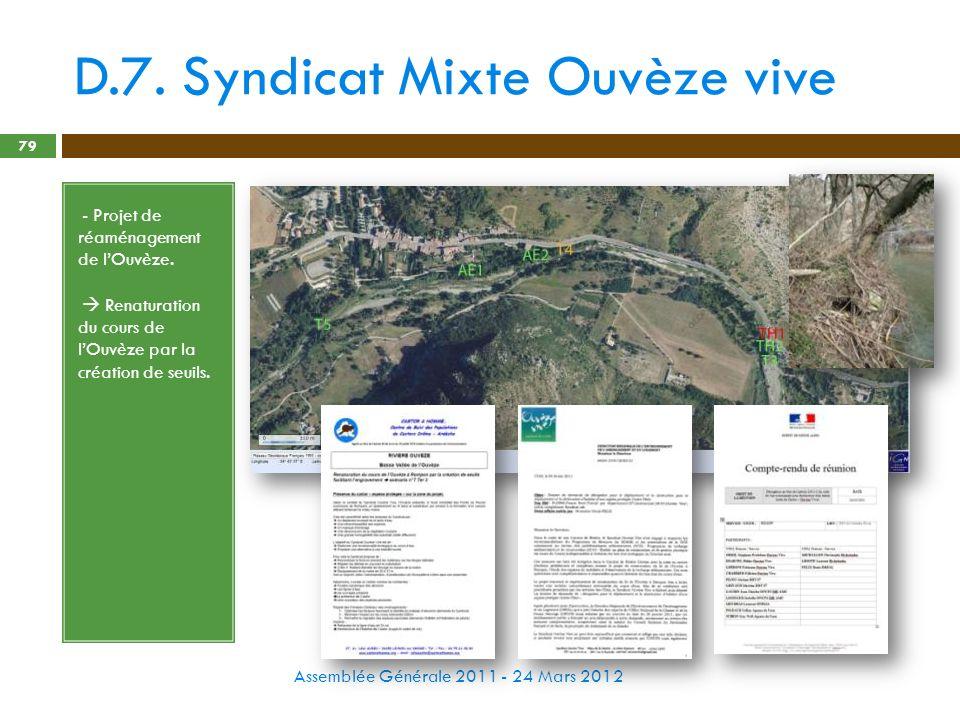 D.7. Syndicat Mixte Ouvèze vive
