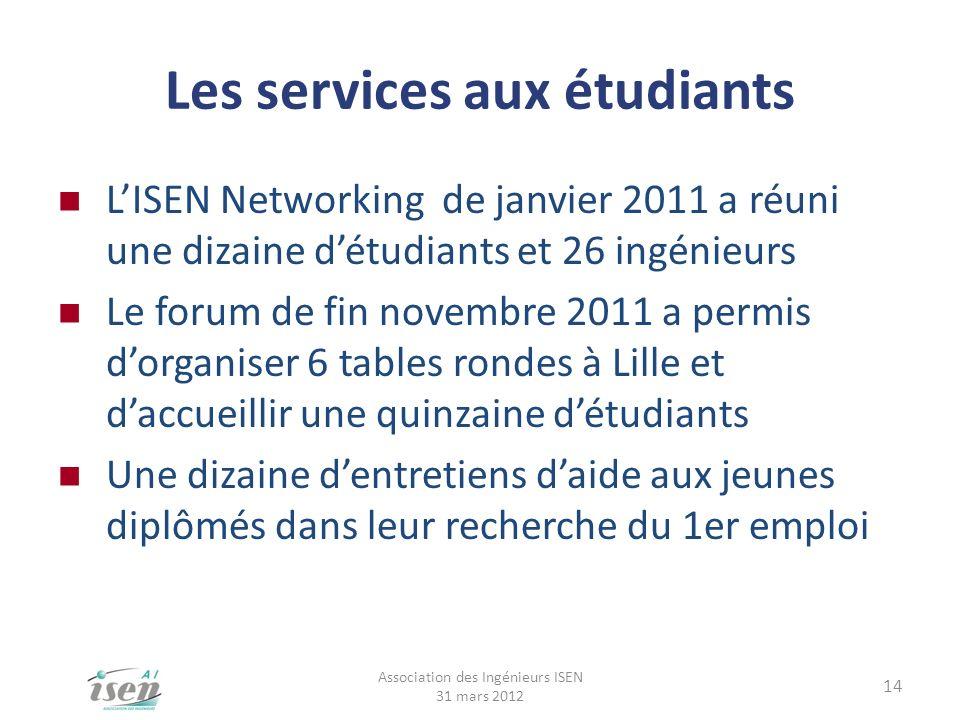 Les services aux étudiants