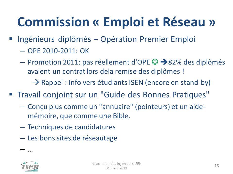 Commission « Emploi et Réseau »