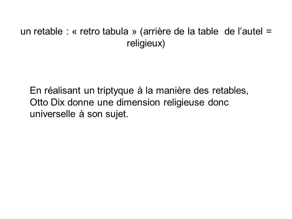 un retable : « retro tabula » (arrière de la table de l'autel = religieux)