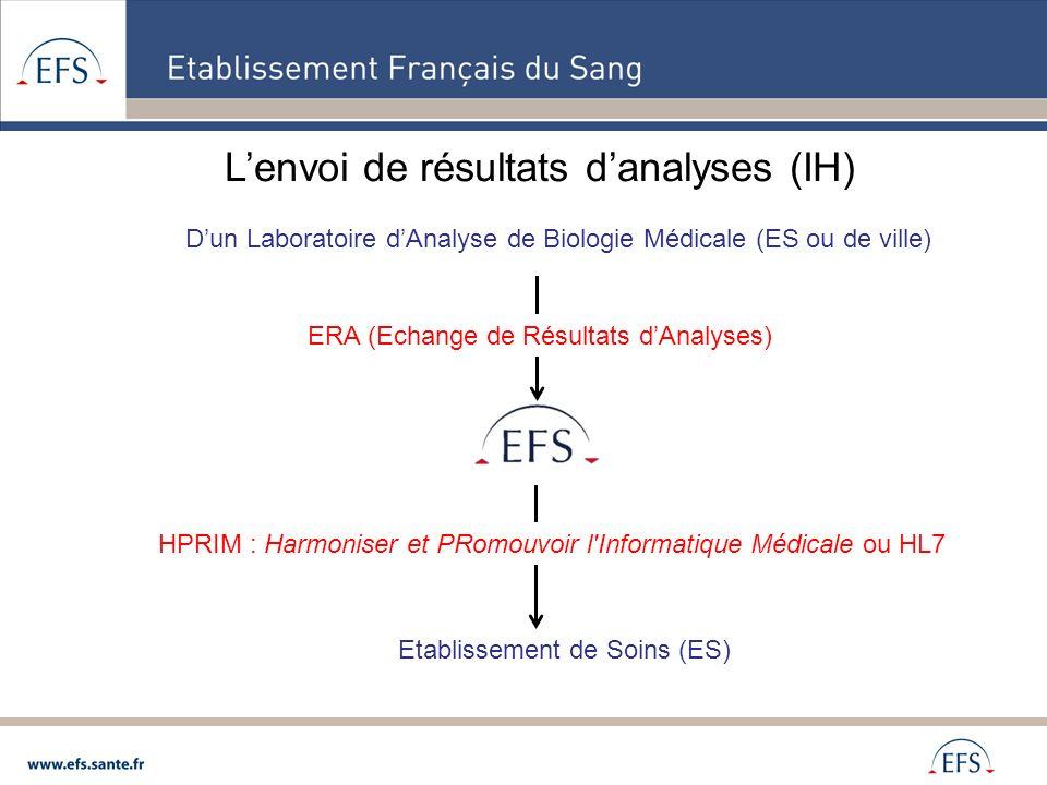 L'envoi de résultats d'analyses (IH)