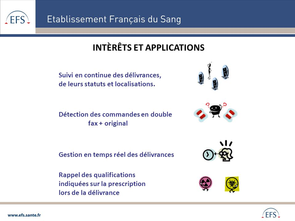 INTÈRÊTS ET APPLICATIONS