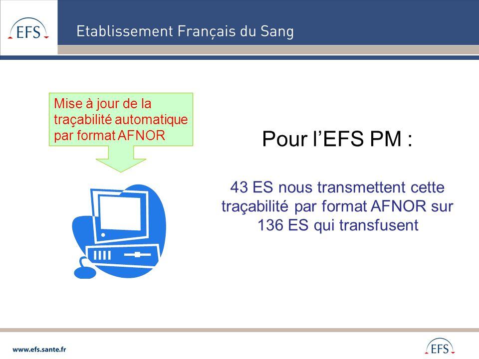Mise à jour de la traçabilité automatique par format AFNOR