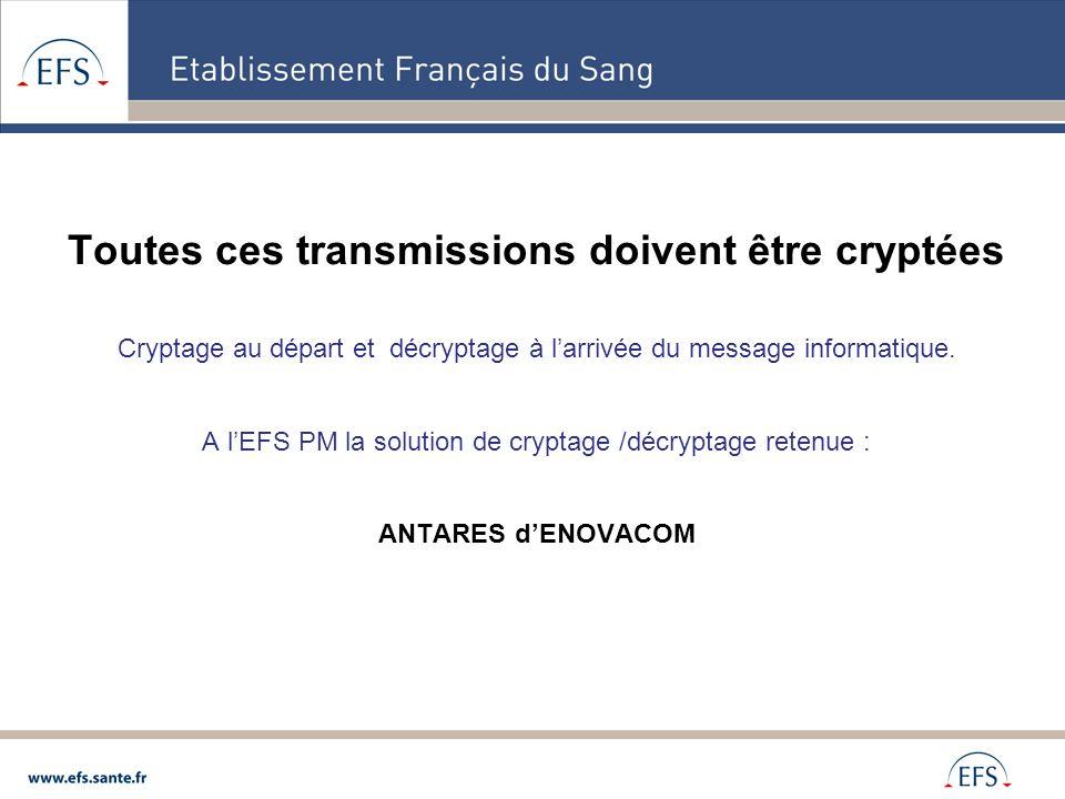 Toutes ces transmissions doivent être cryptées