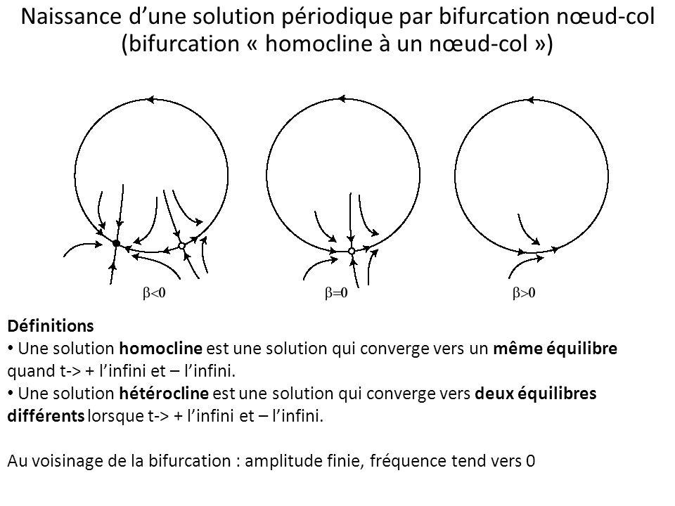 Naissance d'une solution périodique par bifurcation nœud-col