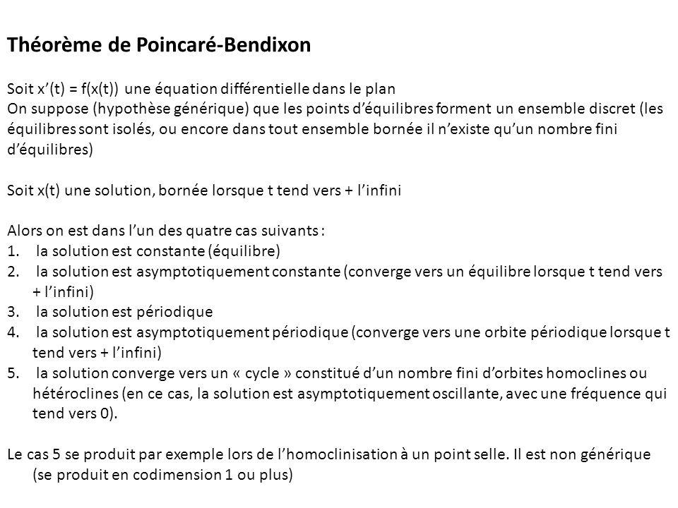 Théorème de Poincaré-Bendixon