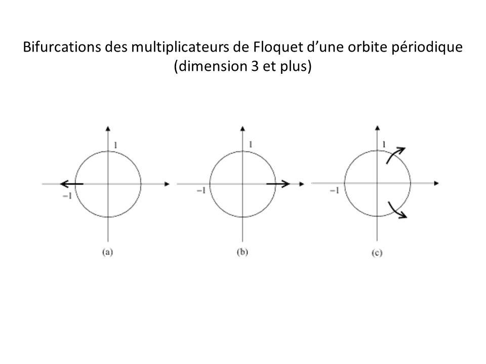 Bifurcations des multiplicateurs de Floquet d'une orbite périodique